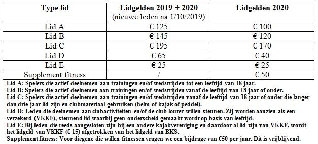 Lidgelden 2020