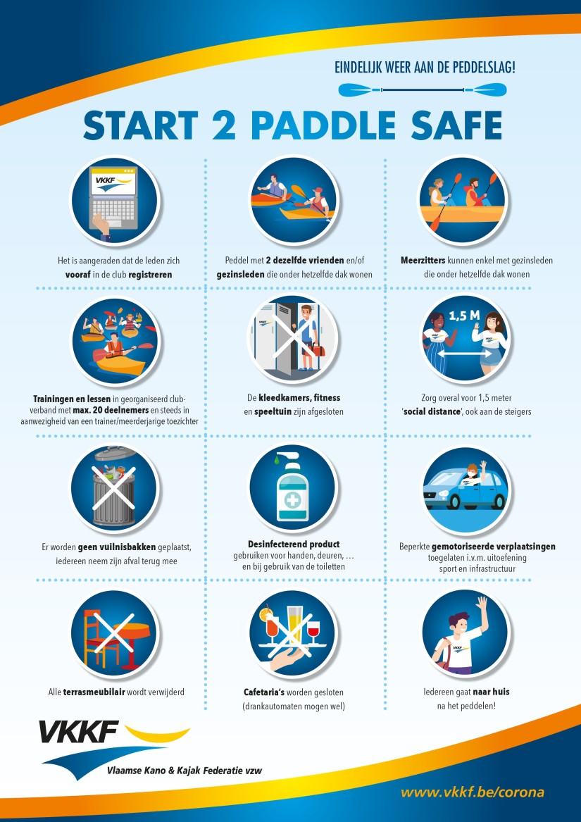 Start2PaddleSafe v2.0