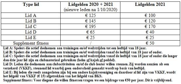 Lidgelden BKS 2021